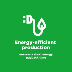 poligy energy efficient production